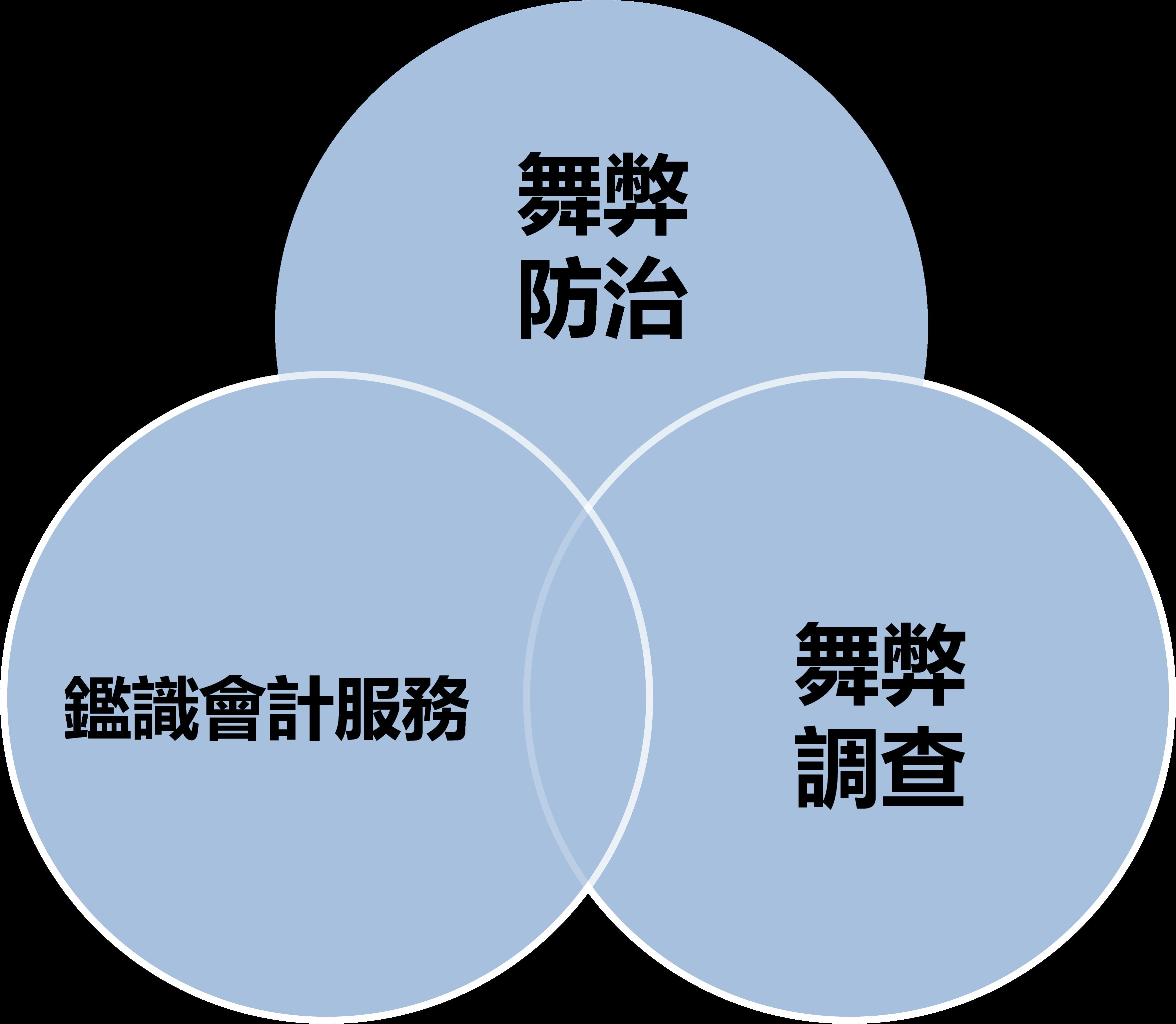 Taipei 2019 | C-Integrity